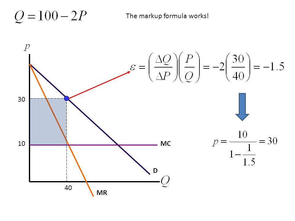 D MR MC 40 30 10 The markup formula works!