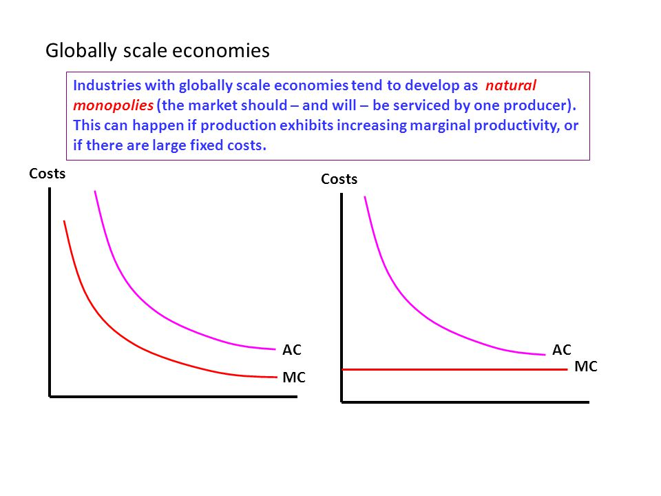 Globally scale economies Costs MC AC Costs MC AC Industries with globally scale economies tend to develop as natural monopolies (the market should – a