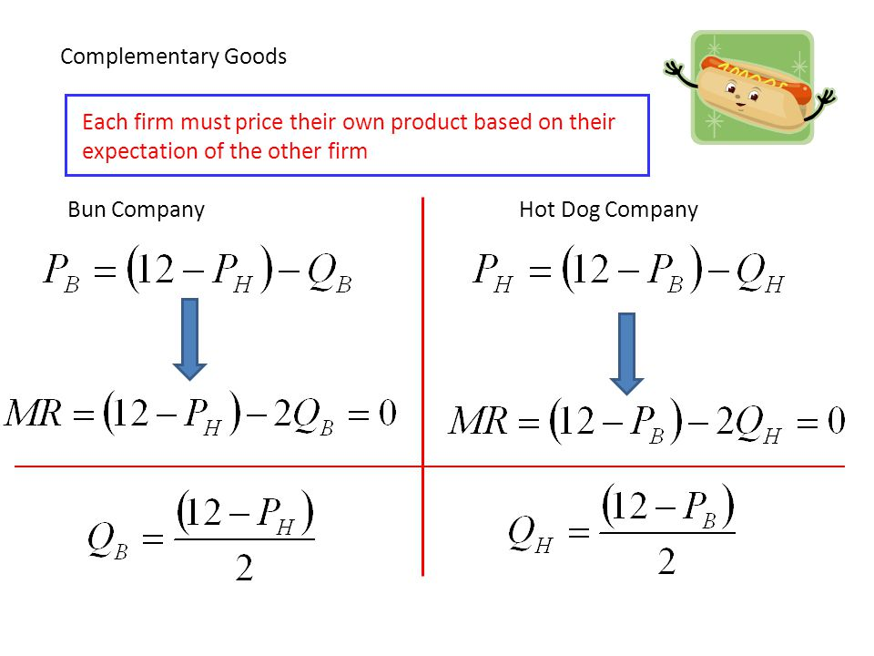 Each firm must price their own product based on their expectation of the other firm Bun CompanyHot Dog Company Complementary Goods