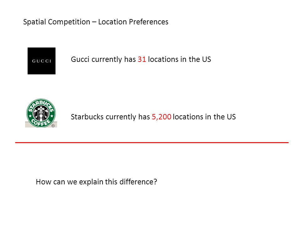 Spatial Competition – Location Preferences Starbucks currently has 5,200 locations in the US Gucci currently has 31 locations in the US How can we exp