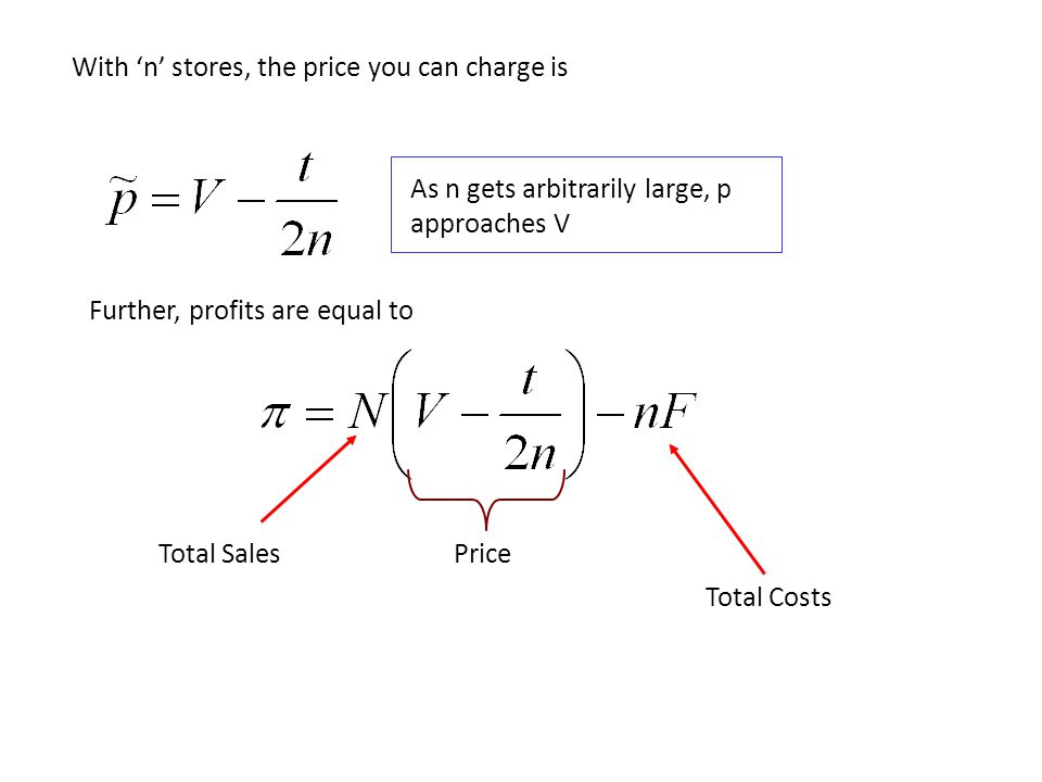 With n stores, the price you can charge is As n gets arbitrarily large, p approaches V Further, profits are equal to Total SalesPrice Total Costs