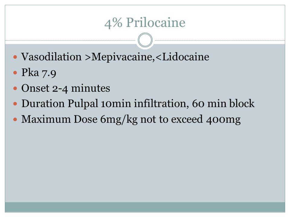 4% Prilocaine Vasodilation >Mepivacaine,<Lidocaine Pka 7.9 Onset 2-4 minutes Duration Pulpal 10min infiltration, 60 min block Maximum Dose 6mg/kg not