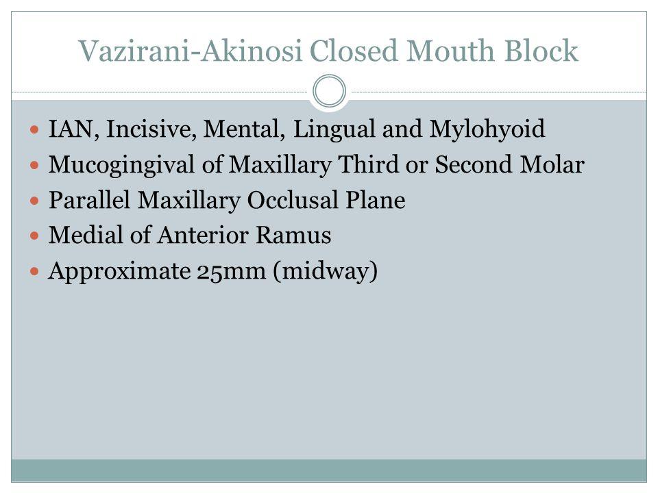 Vazirani-Akinosi Closed Mouth Block IAN, Incisive, Mental, Lingual and Mylohyoid Mucogingival of Maxillary Third or Second Molar Parallel Maxillary Oc