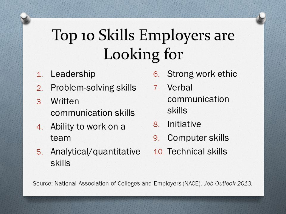 Top 10 Skills Employers are Looking for 1. Leadership 2. Problem-solving skills 3. Written communication skills 4. Ability to work on a team 5. Analyt