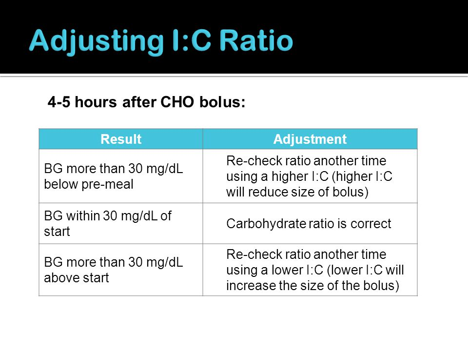 ResultAdjustment BG more than 30 mg/dL below pre-meal Re-check ratio another time using a higher I:C (higher I:C will reduce size of bolus) BG within