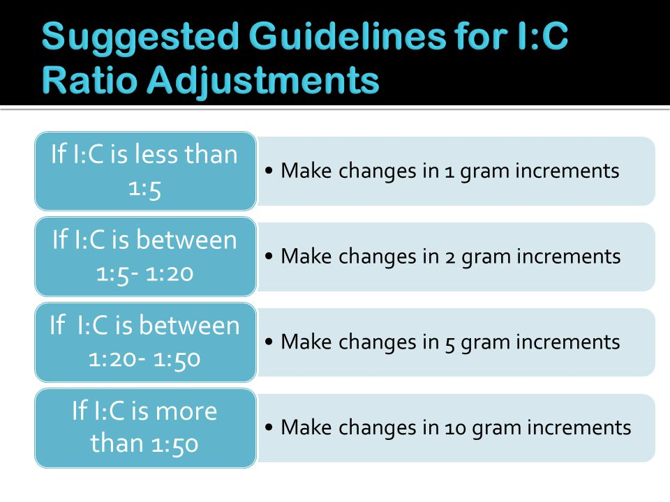 Make changes in 1 gram increments If I:C is less than 1:5 Make changes in 2 gram increments If I:C is between 1:5- 1:20 Make changes in 5 gram increme
