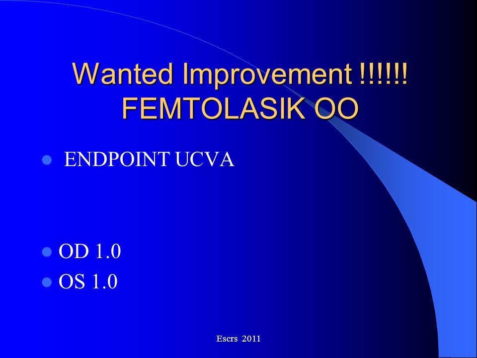 Wanted Improvement !!!!!! FEMTOLASIK OO ENDPOINT UCVA OD 1.0 OS 1.0 Escrs 2011