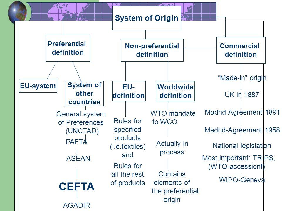 21 System of Origin Preferential definition Non-preferential definition Commercial definition EU-system System of other countries EU- definition World