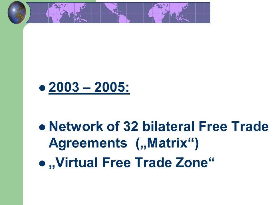 8 2003 – 2005: Network of 32 bilateral Free Trade Agreements (Matrix) Virtual Free Trade Zone