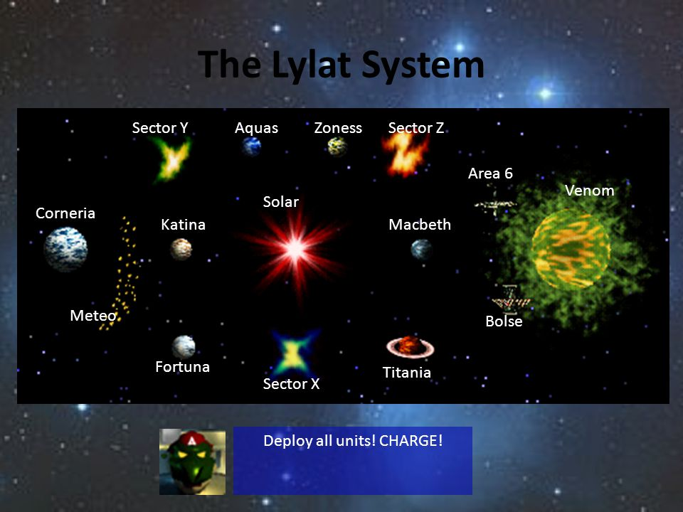 The Lylat System Deploy all units. CHARGE.