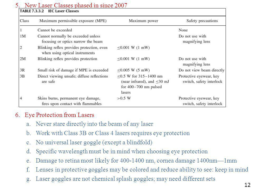 5.New Laser Classes phased in since 2007 6.Eye Protection from Lasers a.Never stare directly into the beam of any laser b.Work with Class 3B or Class