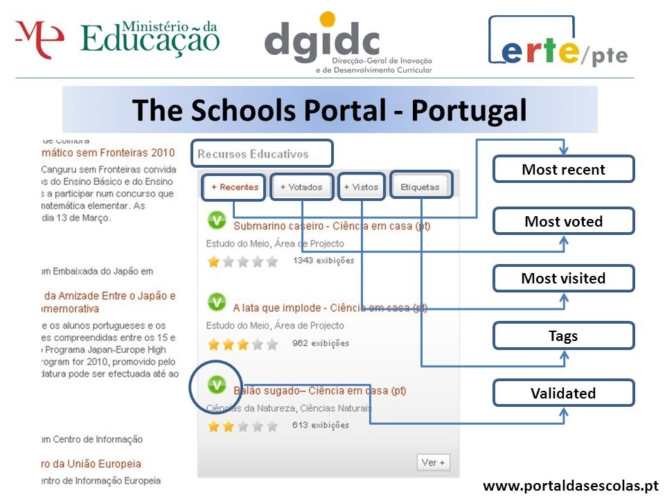 The Schools Portal - Portugal Most recent Most voted Most visited Tags Validated www.portaldasescolas.pt