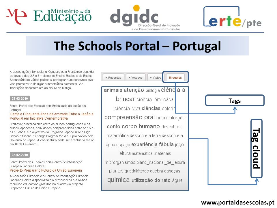 The Schools Portal – Portugal Tags Tag cloud www.portaldasescolas.pt