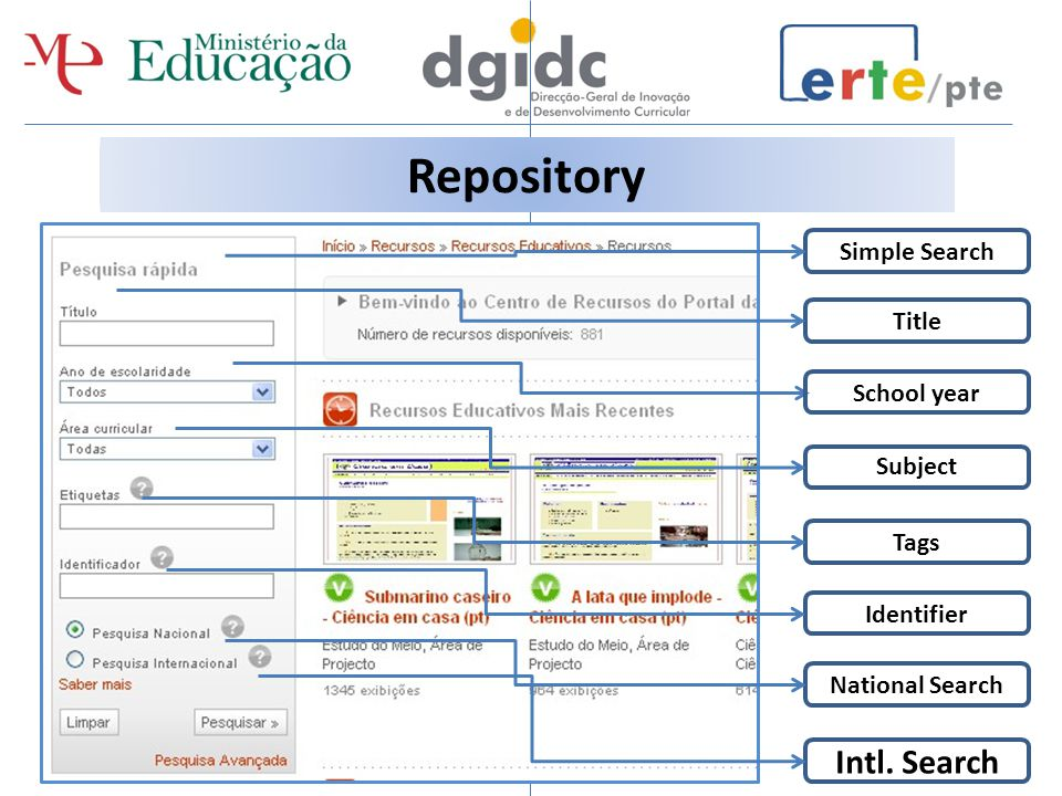 Repository Simple Search Title Subject Tags Identifier National Search Intl. Search School year