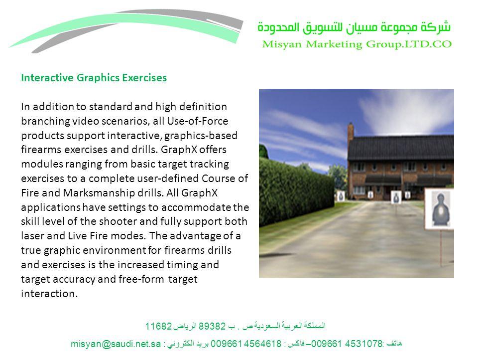 المملكة العربية السعودية ص. ب 89382 الرياض 11682 هاتف: 4531078 009661– فاكس : 4564618 009661 بريد الكتروني : misyan@saudi.net.sa Interactive Graphics