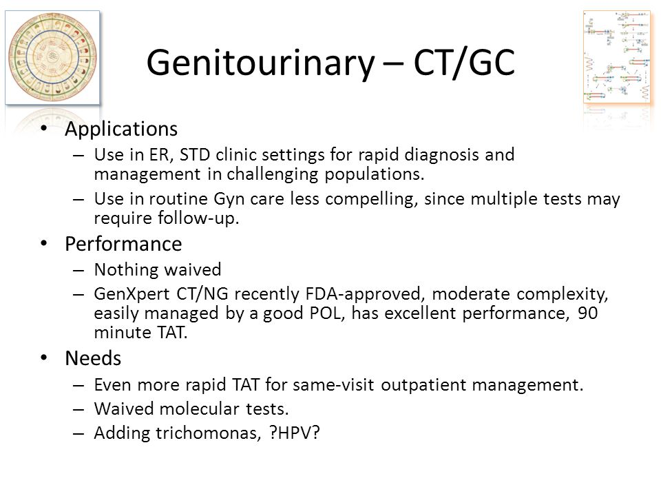 Genitourinary – CT/GC Applications – Use in ER, STD clinic settings for rapid diagnosis and management in challenging populations. – Use in routine Gy