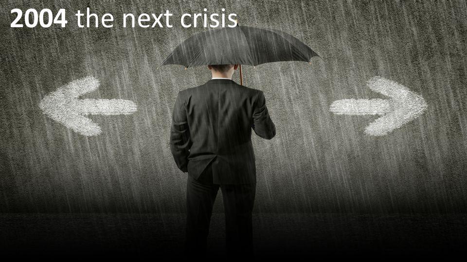 2004 the next crisis