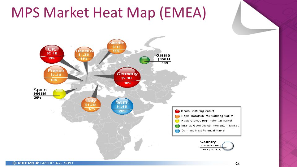 MPS Market Heat Map (EMEA)