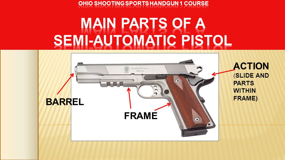 BARREL FRAME ACTION (SLIDE AND PARTS WITHIN FRAME)