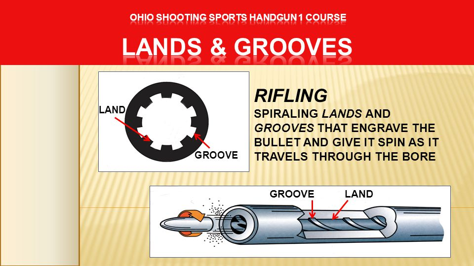 RIFLING SPIRALING LANDS AND GROOVES THAT ENGRAVE THE BULLET AND GIVE IT SPIN AS IT TRAVELS THROUGH THE BORE LANDGROOVE LAND