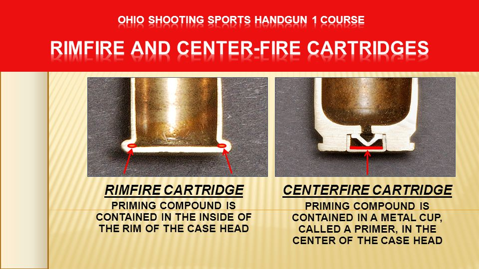 CENTERFIRE CARTRIDGE PRIMING COMPOUND IS CONTAINED IN A METAL CUP, CALLED A PRIMER, IN THE CENTER OF THE CASE HEAD RIMFIRE CARTRIDGE PRIMING COMPOUND