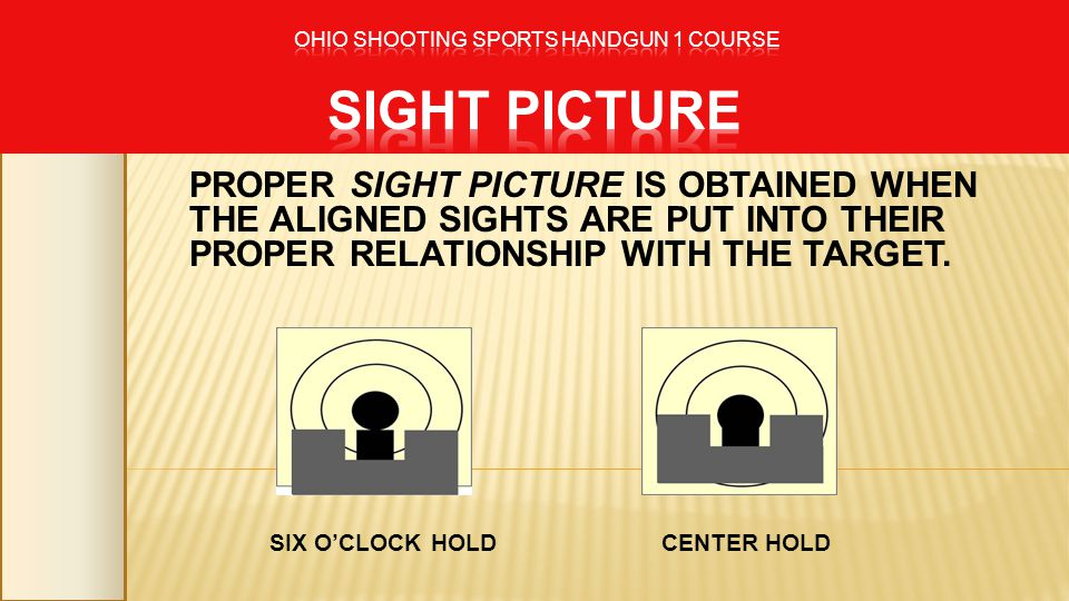PROPER SIGHT PICTURE IS OBTAINED WHEN THE ALIGNED SIGHTS ARE PUT INTO THEIR PROPER RELATIONSHIP WITH THE TARGET. CENTER HOLDSIX OCLOCK HOLD