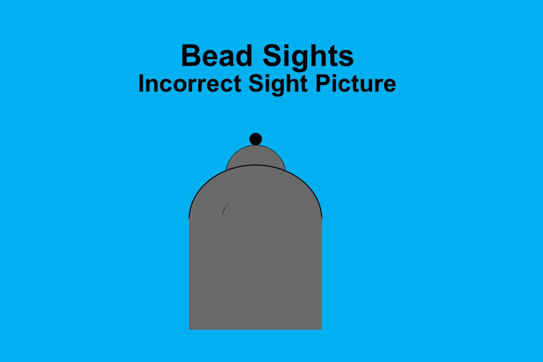Bead Sights Incorrect Sight Picture