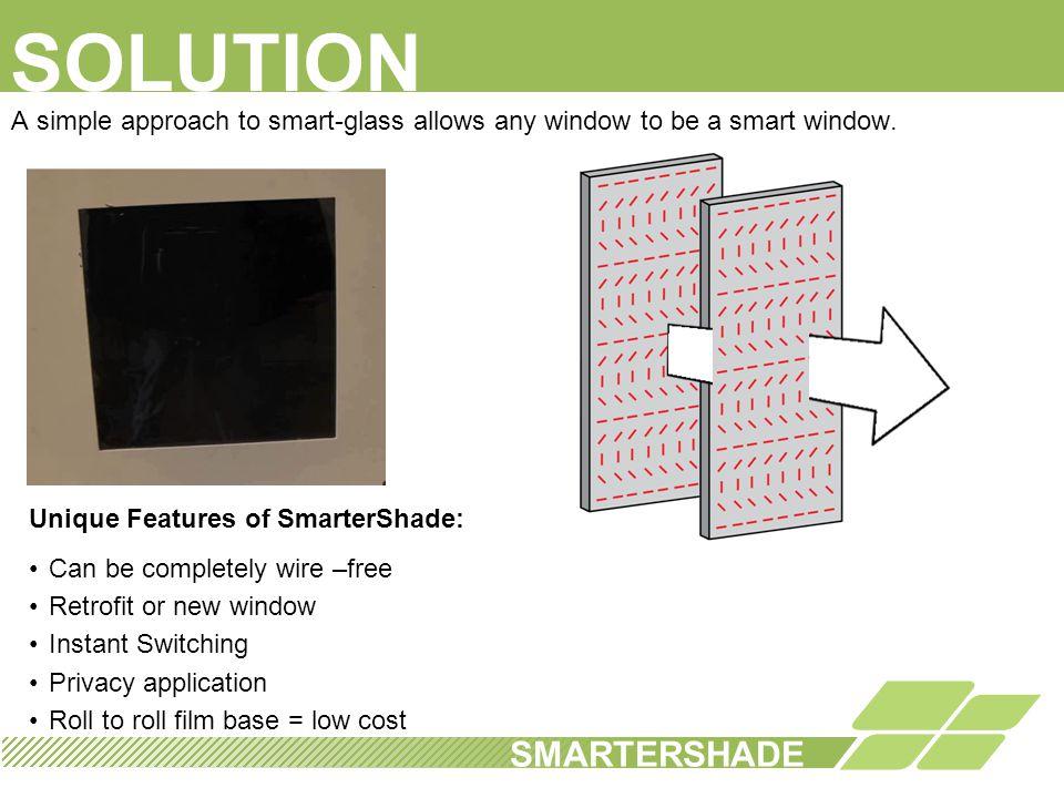 EXIT OPPORTUNITIES SMARTERSHADE Q4 2012 Q1 2014 Q4 2015Q1 2017 Suitors 1)Window: Prelco, Milgard, Nashville Tempering etc… 2)Film: LG Chemical, Merck, BenQ, etc… 3)Glass: St.