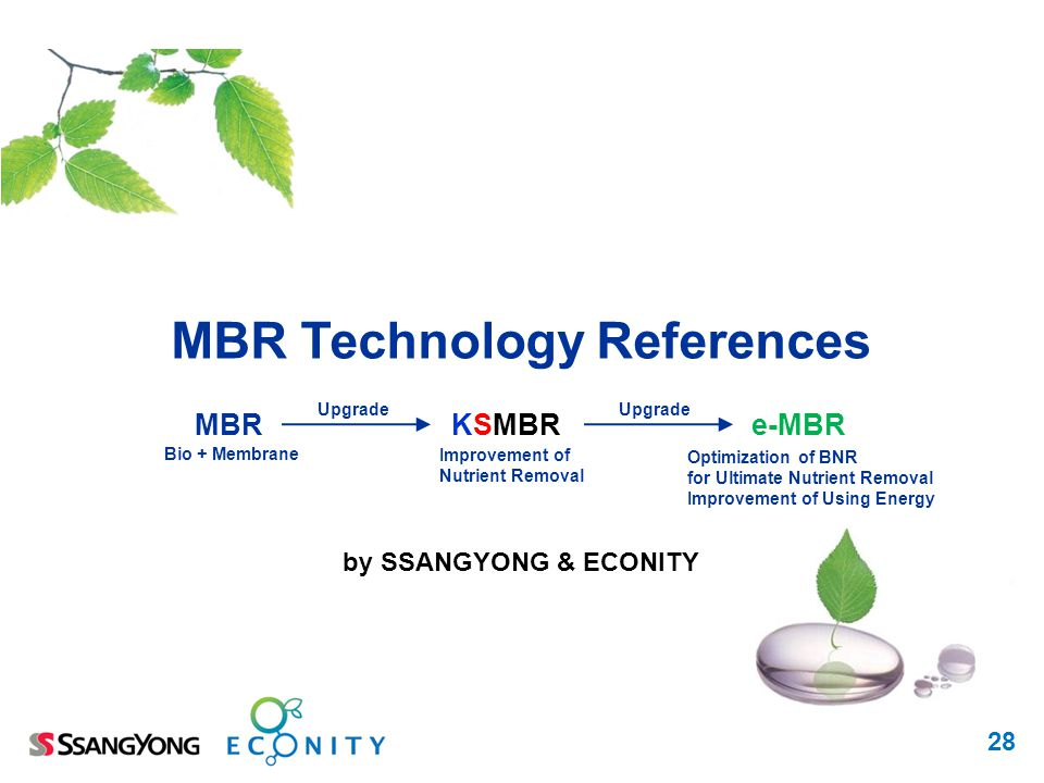 28 MBR Technology References MBR KSMBR e-MBR Optimization of BNR for Ultimate Nutrient Removal Improvement of Using Energy Improvement of Nutrient Removal Bio + Membrane Upgrade by SSANGYONG & ECONITY