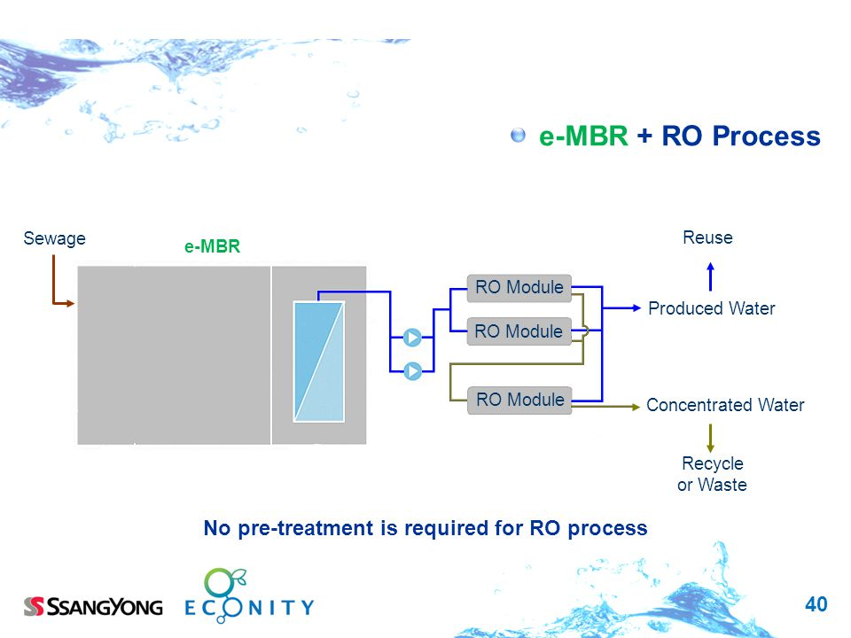 40 e-MBR + RO Process Sewage e-MBR RO Module Concentrated Water Produced Water Reuse Recycle or Waste No pre-treatment is required for RO process