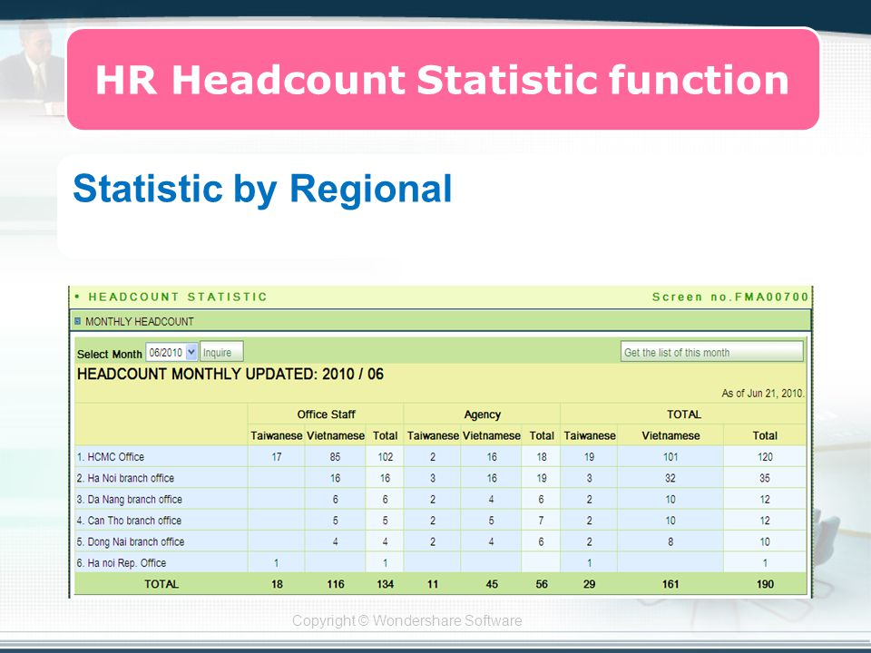 Copyright © Wondershare Software Statistic by Regional HR Headcount Statistic function