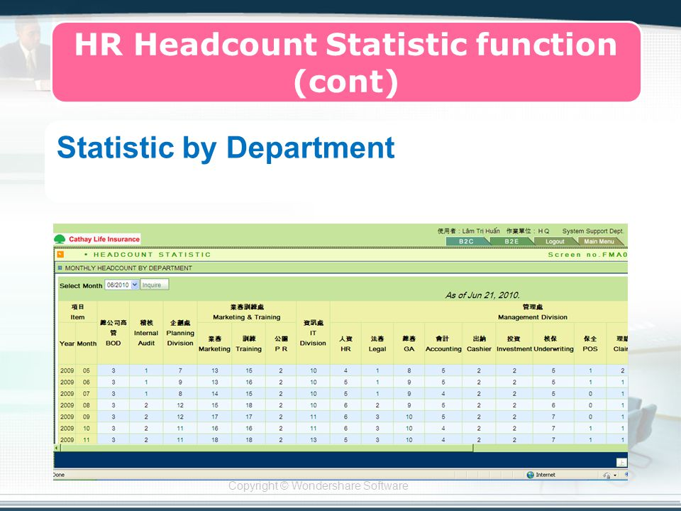 Copyright © Wondershare Software Statistic by Department HR Headcount Statistic function (cont)
