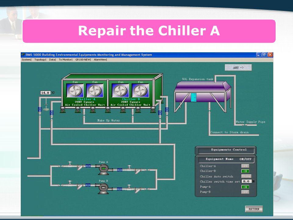 Copyright © Wondershare Software Fix the problem of TSM backup on CXLVNS02 (Clear Case Server).