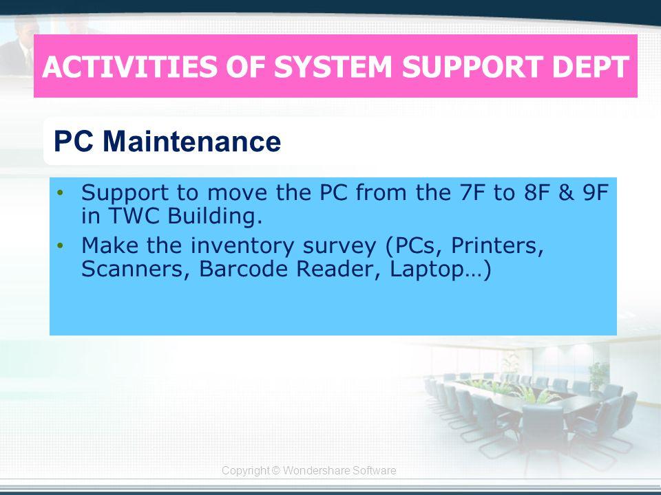 Copyright © Wondershare Software PLAN FOR NEXT MONTH Data Center Maintenance.
