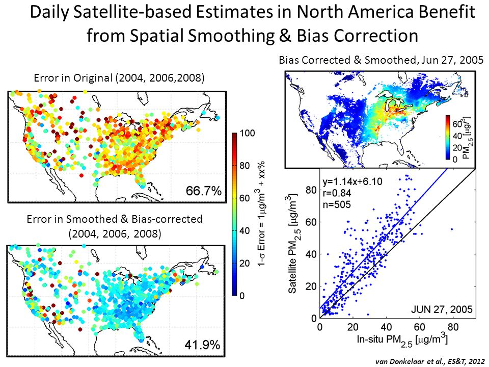 Daily Satellite-based Estimates in North America Benefit from Spatial Smoothing & Bias Correction Error in Original (2004, 2006,2008) Error in Smoothe
