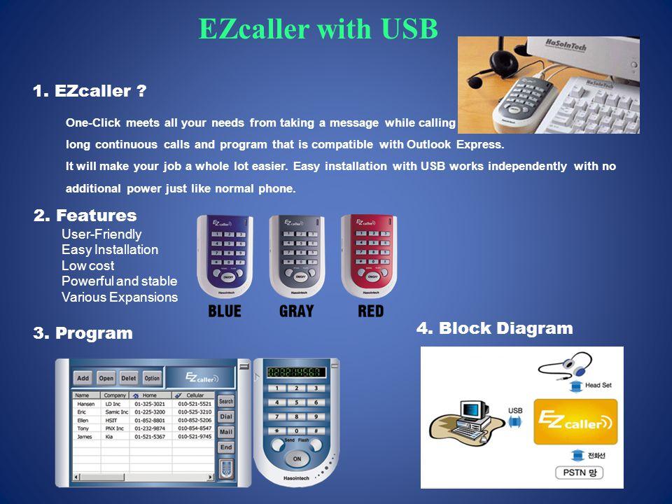 EZcaller with USB 1.EZcaller .