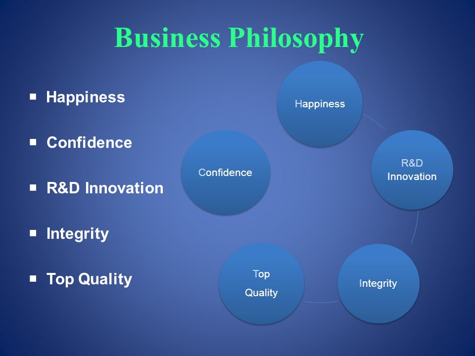 Business Philosophy Happiness Confidence R&D Innovation Integrity Top Quality Happiness R&D Innovation Integrity Top Quality Confidence
