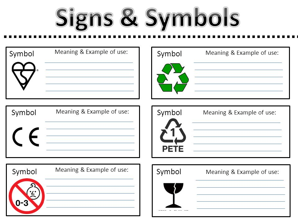 Symbol Meaning & Example of use: