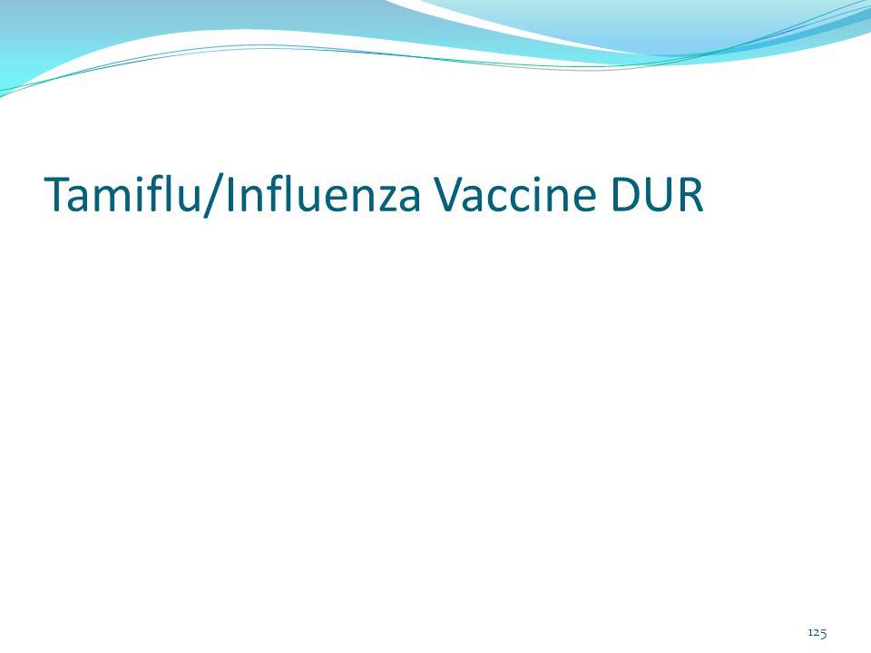 Tamiflu/Influenza Vaccine DUR 125