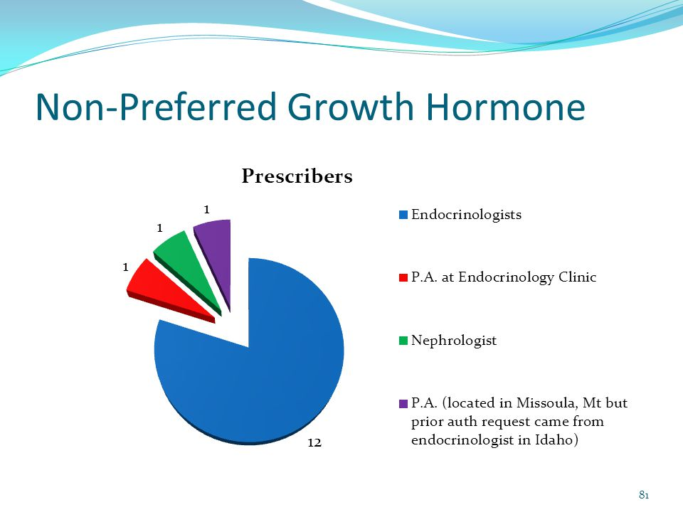 Non-Preferred Growth Hormone 81