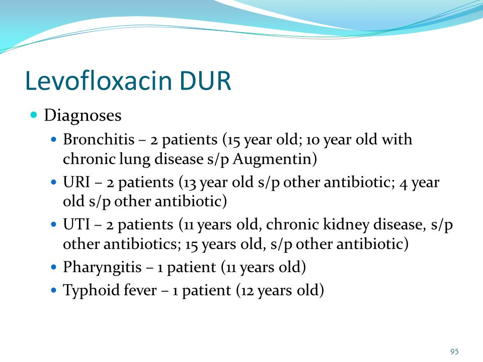 Levofloxacin DUR Diagnoses Bronchitis – 2 patients (15 year old; 10 year old with chronic lung disease s/p Augmentin) URI – 2 patients (13 year old s/