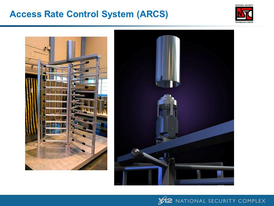 Busin ess Sensi tive Access Rate Control System (ARCS)