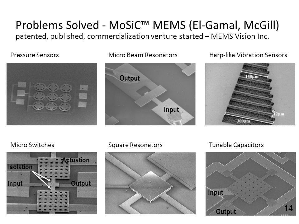 Problems Solved - MoSiC MEMS (El-Gamal, McGill) patented, published, commercialization venture started – MEMS Vision Inc. Harp-like Vibration SensorsM
