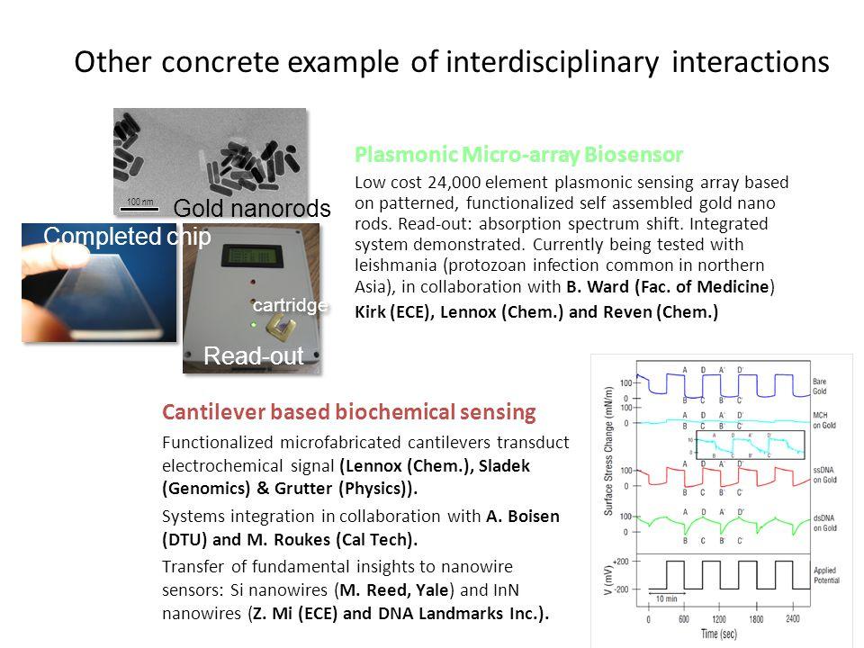 Other concrete example of interdisciplinary interactions Plasmonic Micro-array Biosensor Low cost 24,000 element plasmonic sensing array based on patt