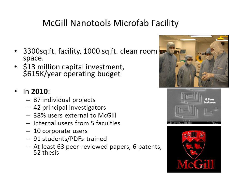 McGill Nanotools Microfab Facility 3300sq.ft. facility, 1000 sq.ft. clean room space. $13 million capital investment, $615K/year operating budget In 2