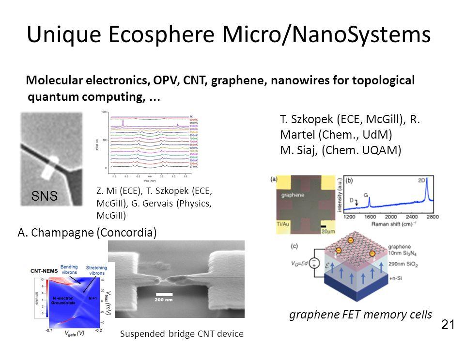 Unique Ecosphere Micro/NanoSystems Molecular electronics, OPV, CNT, graphene, nanowires for topological quantum computing,... 21 graphene FET memory c