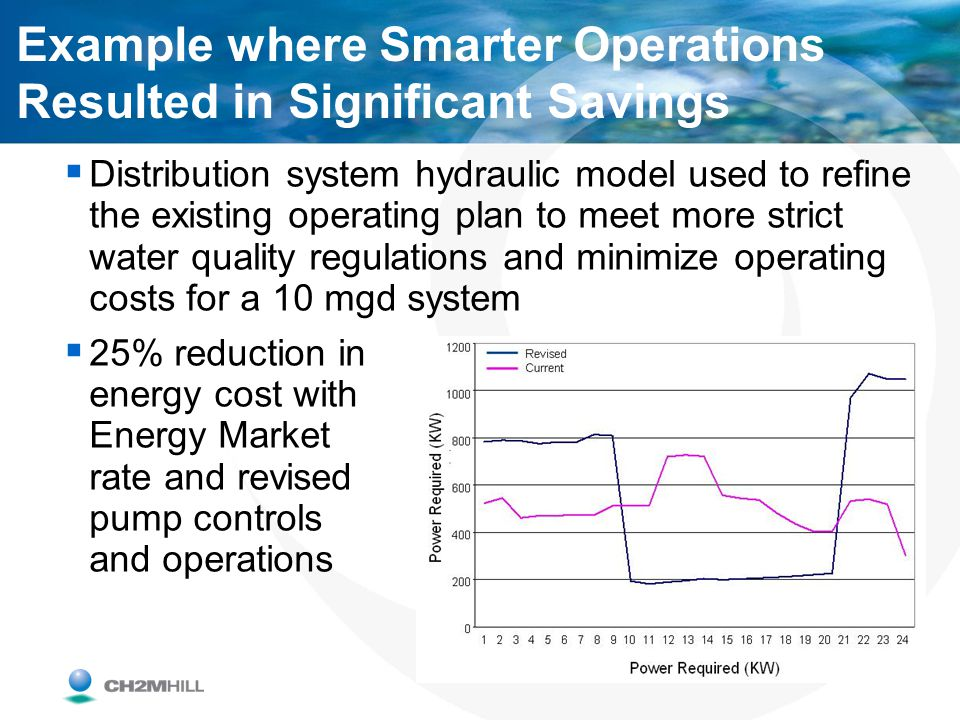Example where Smarter Operations Resulted in Significant Savings Distribution system hydraulic model used to refine the existing operating plan to mee
