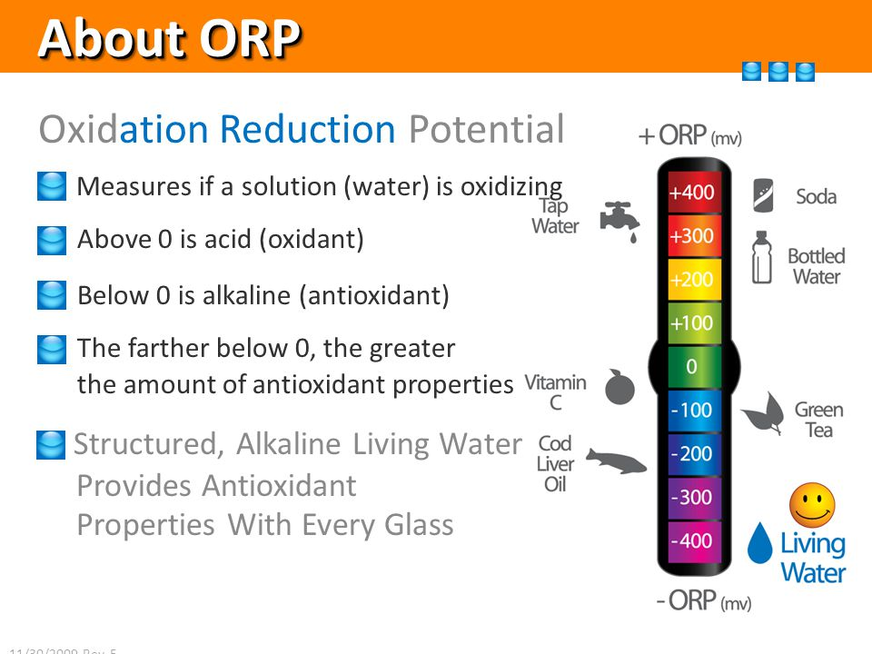 About ORP Oxidation Reduction Potential Measures if a solution (water) is oxidizing Above 0 is acid (oxidant) Below 0 is alkaline (antioxidant) The farther below 0, the greater the amount of antioxidant properties Structured, Alkaline Living Water Provides Antioxidant Properties With Every Glass 11/30/2009 Rev.