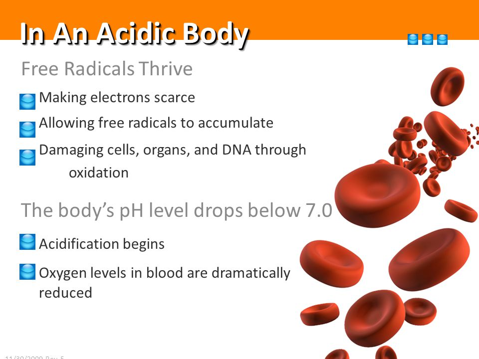 In An Acidic Body Free Radicals Thrive Making electrons scarce Allowing free radicals to accumulate Damaging cells, organs, and DNA through oxidation The bodys pH level drops below 7.0 Acidification begins Oxygen levels in blood are dramatically reduced 11/30/2009 Rev.