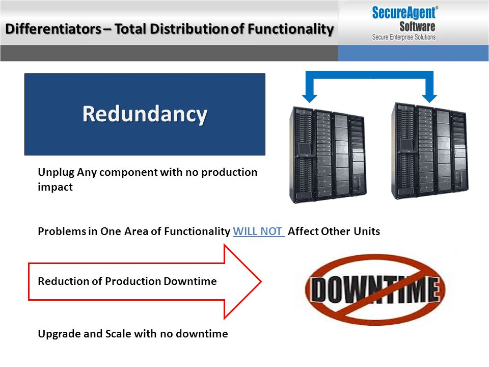 Redundancy Unplug Any component with no production impact Problems in One Area of Functionality WILL NOT Affect Other Units Upgrade and Scale with no
